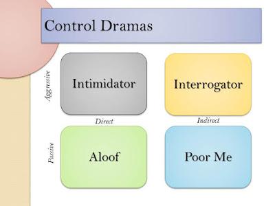 Control Dramas